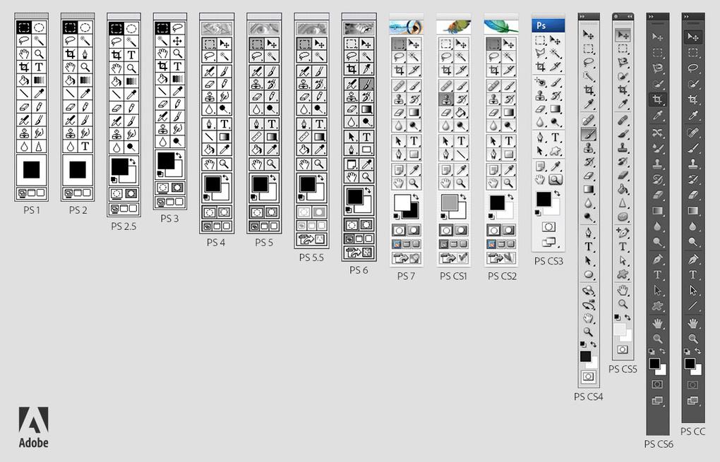 photoshop-toolbars-pergjate-viteve
